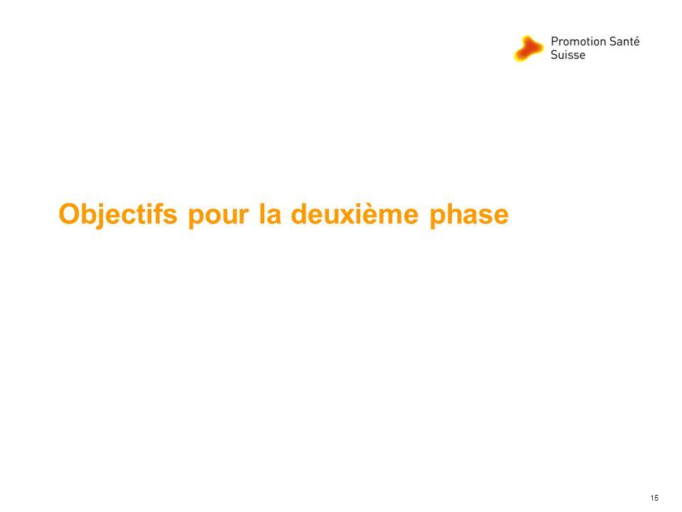 Objectifs pour la deuxième phase 15