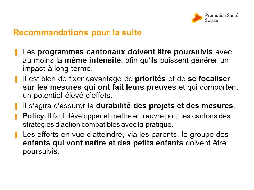 Recommandations pour la suite Les programmes cantonaux doivent être poursuivis avec au moins la même intensité, afin quils puissent générer un impact