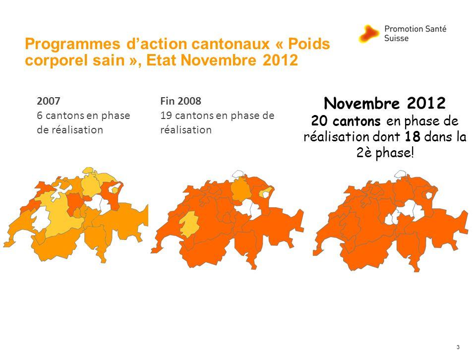 Programmes daction cantonaux « Poids corporel sain », Etat Novembre 2012 3 Novembre 2012 20 cantons en phase de réalisation dont 18 dans la 2è phase!