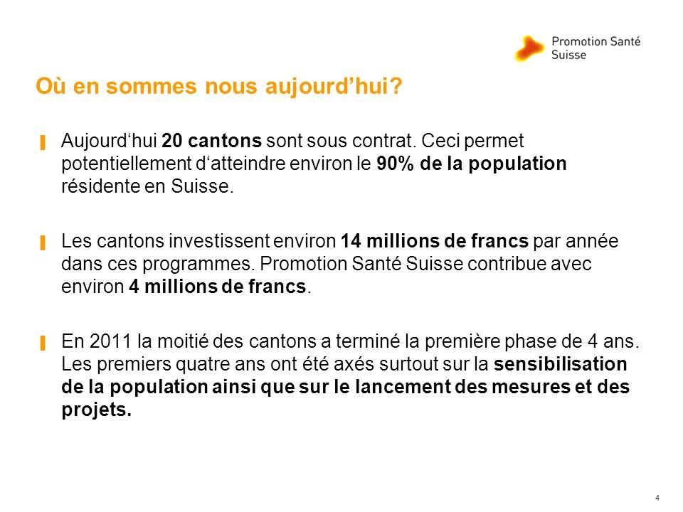 Calculateur « Combien dois-je boire? » 35 Visibble sur: www.promotionsante.ch/eau