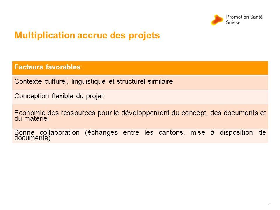 Les projets le plus souvent multipliés Un des projets le plus souvent multipliés est le projet Fourchette verte.