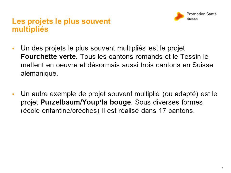 Les projets le plus souvent multipliés Un des projets le plus souvent multipliés est le projet Fourchette verte. Tous les cantons romands et le Tessin