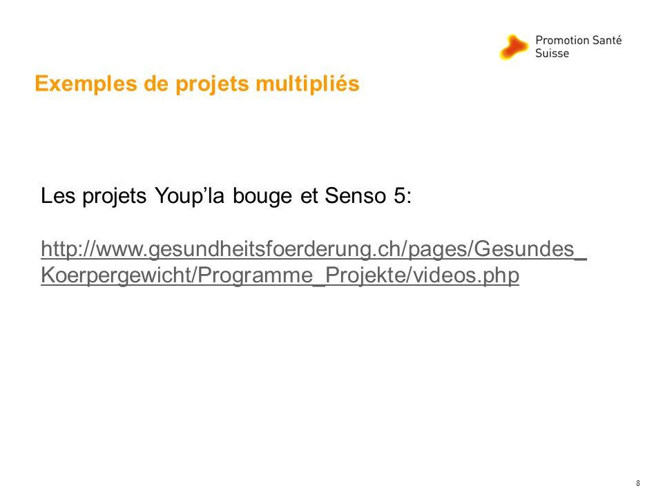 Exemples de projets multipliés 8 Les projets Youpla bouge et Senso 5: http://www.gesundheitsfoerderung.ch/pages/Gesundes_ Koerpergewicht/Programme_Pro