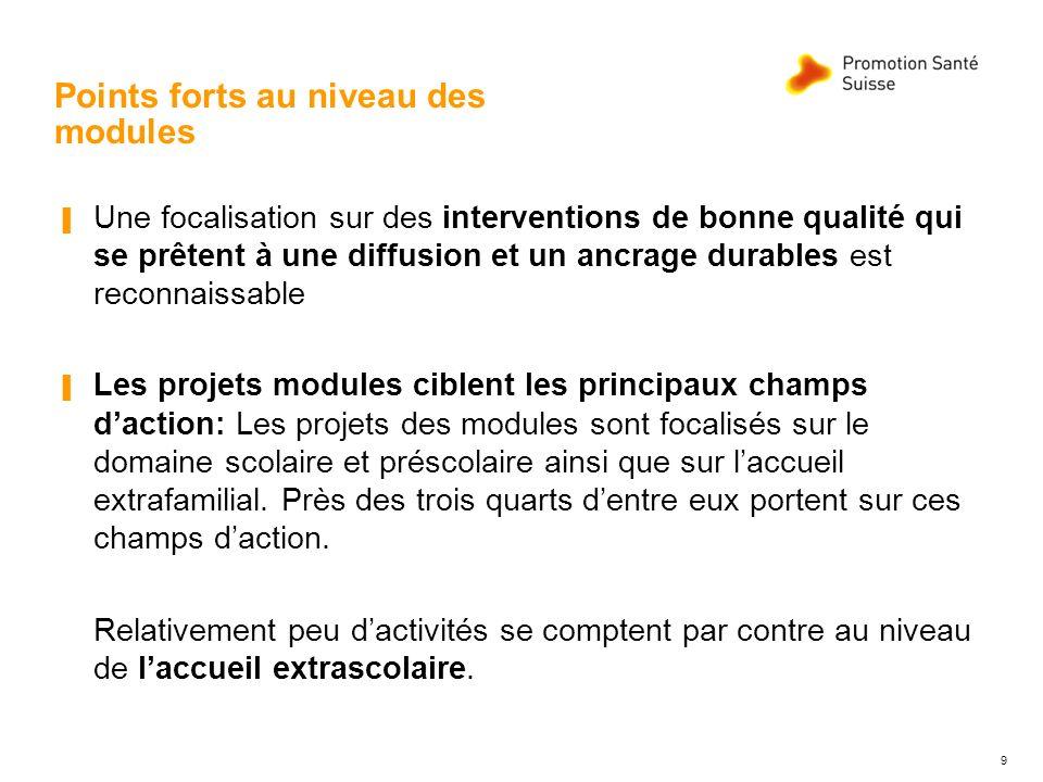 Points forts au niveau des modules Une focalisation sur des interventions de bonne qualité qui se prêtent à une diffusion et un ancrage durables est r