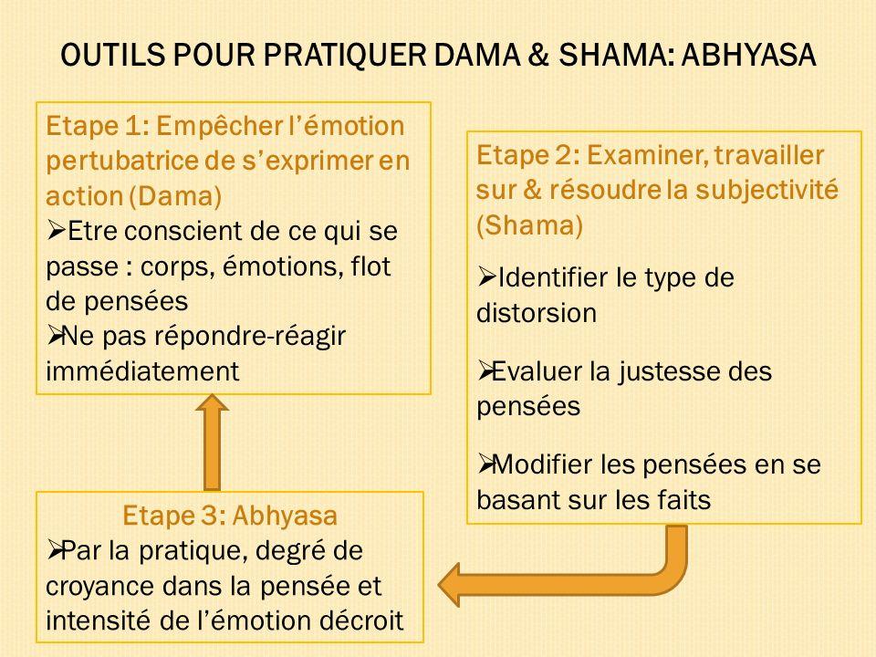 OUTILS POUR PRATIQUER DAMA & SHAMA: ABHYASA Etape 1: Empêcher lémotion pertubatrice de sexprimer en action (Dama) Etre conscient de ce qui se passe :