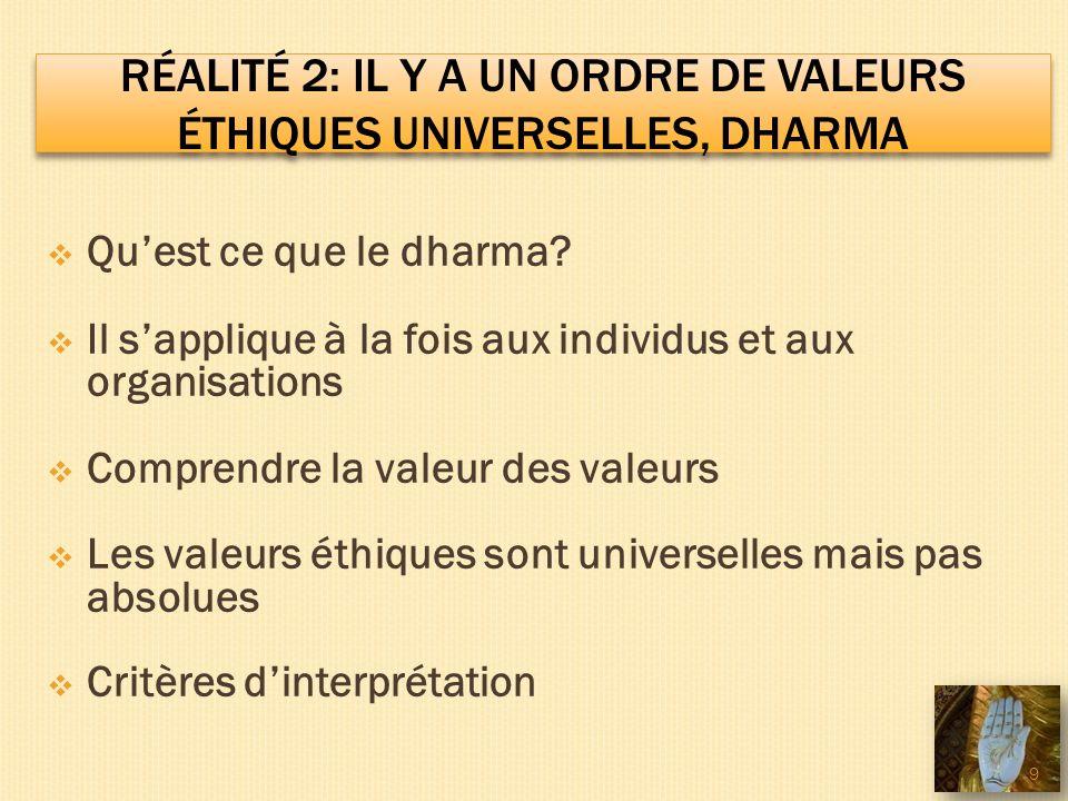 RÉALITÉ 2: IL Y A UN ORDRE DE VALEURS ÉTHIQUES UNIVERSELLES, DHARMA Quest ce que le dharma? Il sapplique à la fois aux individus et aux organisations