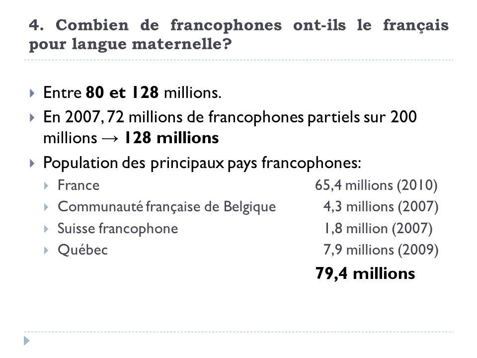 4. Combien de francophones ont-ils le français pour langue maternelle? Entre 80 et 128 millions. En 2007, 72 millions de francophones partiels sur 200