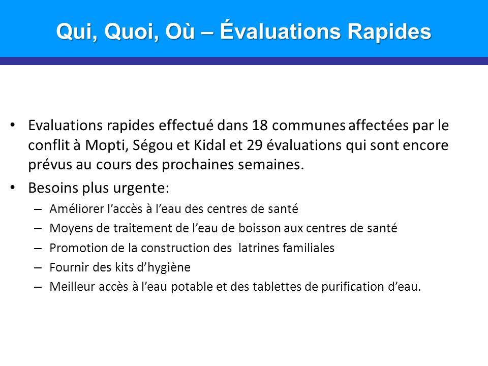 Introduction Evaluations rapides effectué dans 18 communes affectées par le conflit à Mopti, Ségou et Kidal et 29 évaluations qui sont encore prévus au cours des prochaines semaines.