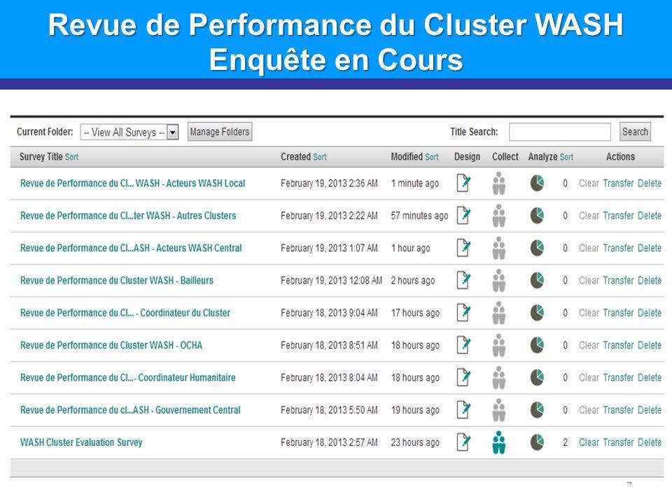 Revue de Performance du Cluster WASH Enquête en Cours 4