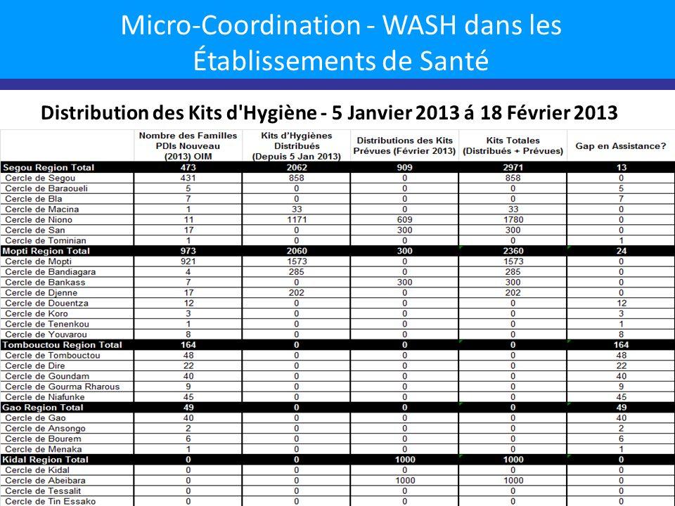Micro-Coordination - WASH dans les Établissements de Santé Distribution des Kits d Hygiène - 5 Janvier 2013 á 18 Février 2013 6