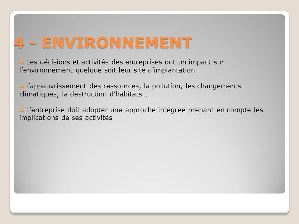 4 - ENVIRONNEMENT Les décisions et activités des entreprises ont un impact sur lenvironnement quelque soit leur site dimplantation lappauvrissement de