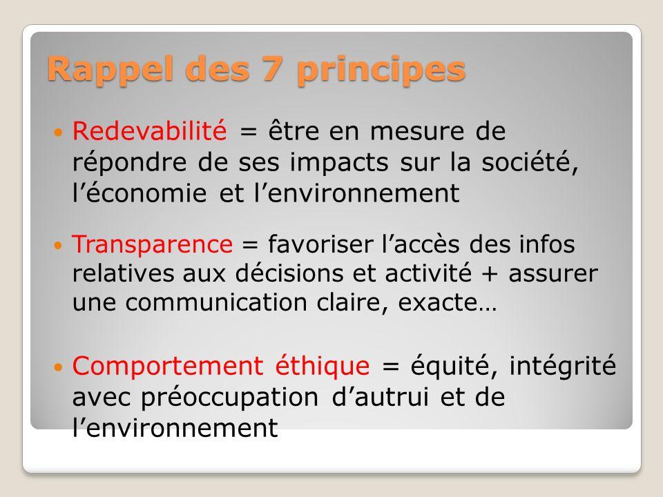 Rappel des 7 principes Redevabilité = être en mesure de répondre de ses impacts sur la société, léconomie et lenvironnement Transparence = favoriser l