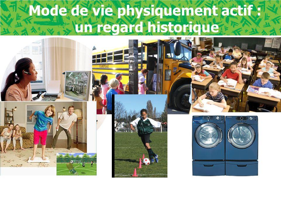 Mode de vie physiquement actif : un regard historique