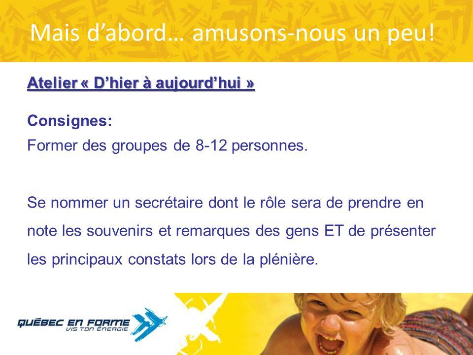Plan de la présentation Objectif: Identifier les pistes de collaboration entre Québec en Forme et le Regroupement des CPE de Québec et Chaudière- Appa
