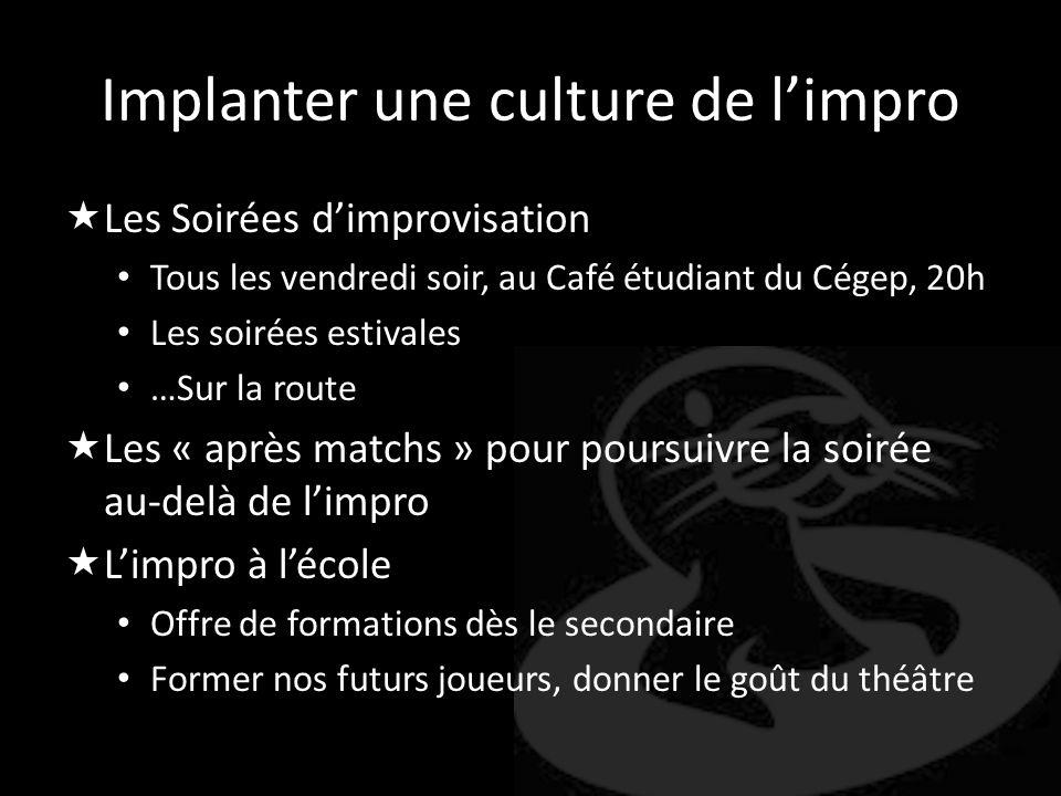 Implanter une culture de limpro Les Soirées dimprovisation Tous les vendredi soir, au Café étudiant du Cégep, 20h Les soirées estivales …Sur la route