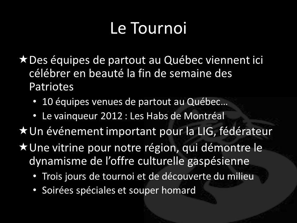 Le Tournoi Des équipes de partout au Québec viennent ici célébrer en beauté la fin de semaine des Patriotes 10 équipes venues de partout au Québec… Le