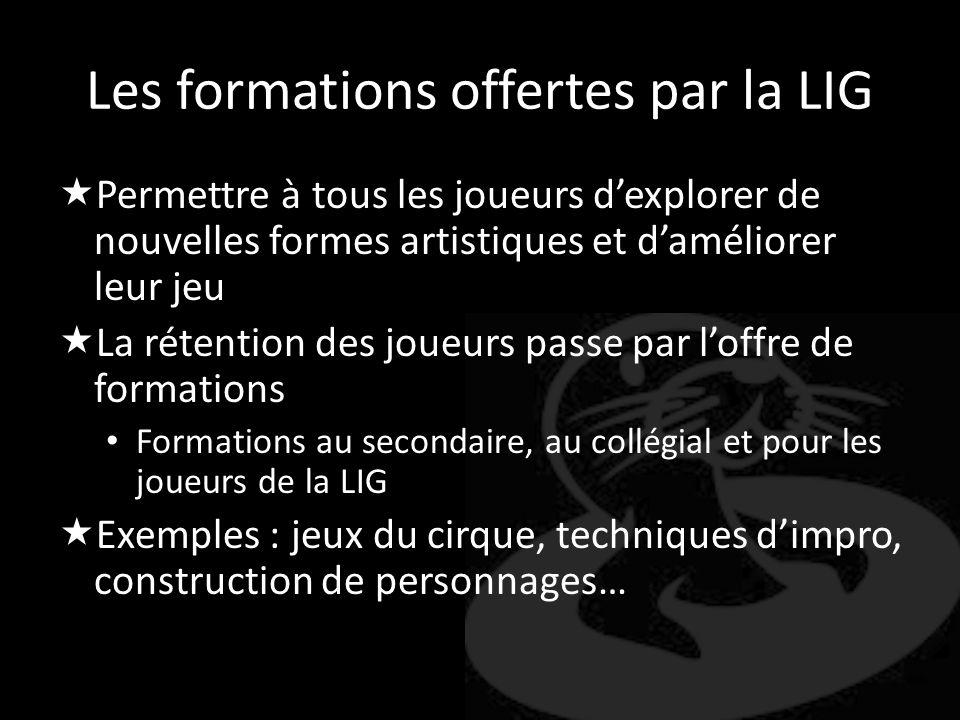 Les formations offertes par la LIG Permettre à tous les joueurs dexplorer de nouvelles formes artistiques et daméliorer leur jeu La rétention des joue