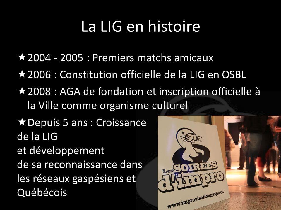 La LIG en histoire 2004 - 2005 : Premiers matchs amicaux 2006 : Constitution officielle de la LIG en OSBL 2008 : AGA de fondation et inscription offic