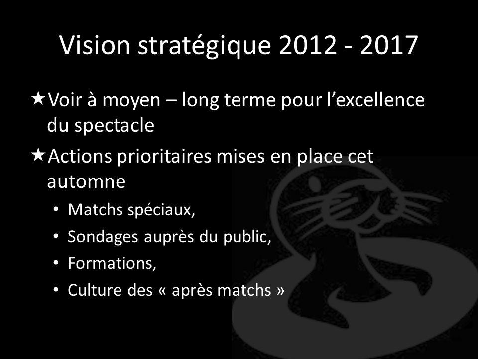 Vision stratégique 2012 - 2017 Voir à moyen – long terme pour lexcellence du spectacle Actions prioritaires mises en place cet automne Matchs spéciaux