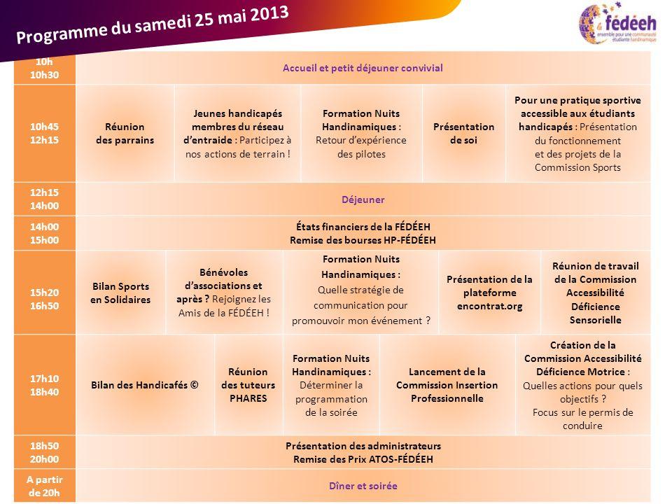 10h 10h30 Accueil et petit déjeuner convivial 10h45 12h15 Réunion des parrains Jeunes handicapés membres du réseau dentraide : Participez à nos actions de terrain .