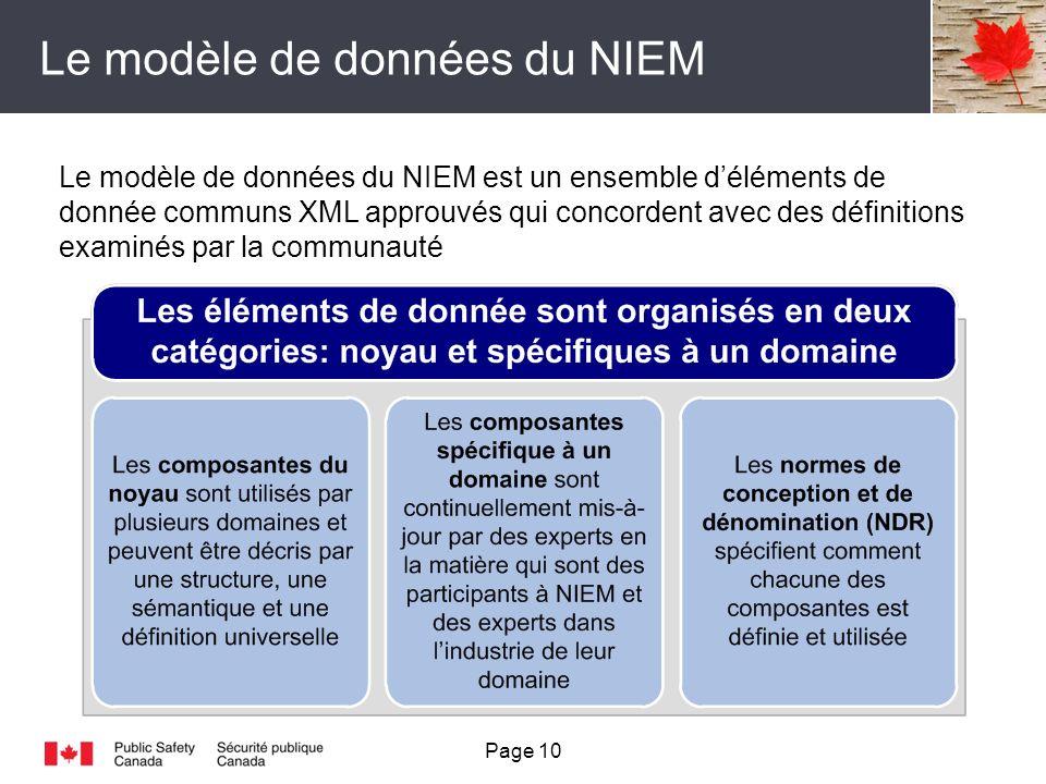 Le modèle de données du NIEM Le modèle de données du NIEM est un ensemble déléments de donnée communs XML approuvés qui concordent avec des définitions examinés par la communauté Page 10