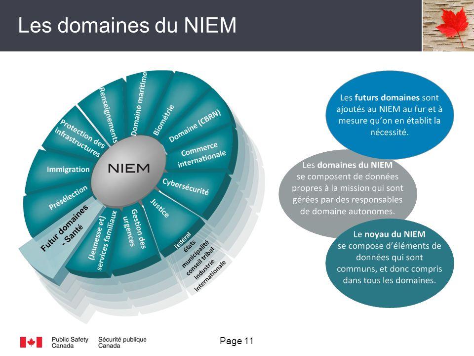 Les domaines du NIEM Page 11