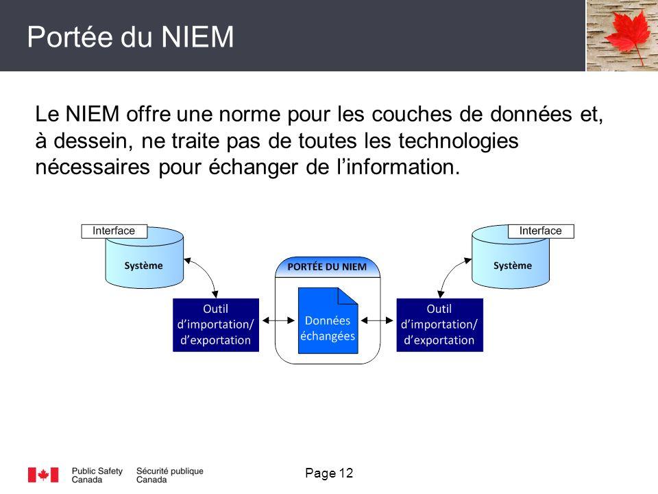Portée du NIEM Le NIEM offre une norme pour les couches de données et, à dessein, ne traite pas de toutes les technologies nécessaires pour échanger de linformation.