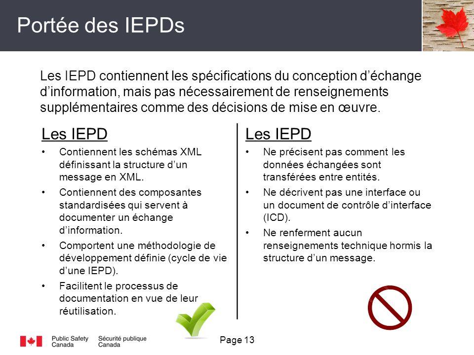 Les IEPD Contiennent les schémas XML définissant la structure dun message en XML.