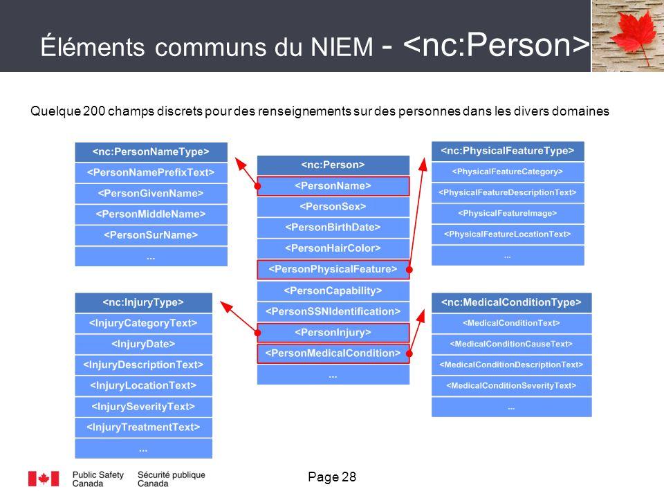 Éléments communs du NIEM - Quelque 200 champs discrets pour des renseignements sur des personnes dans les divers domaines Page 28
