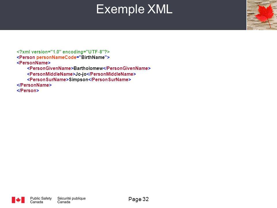 Exemple XML Bartholomew Jo-jo Simpson Page 32