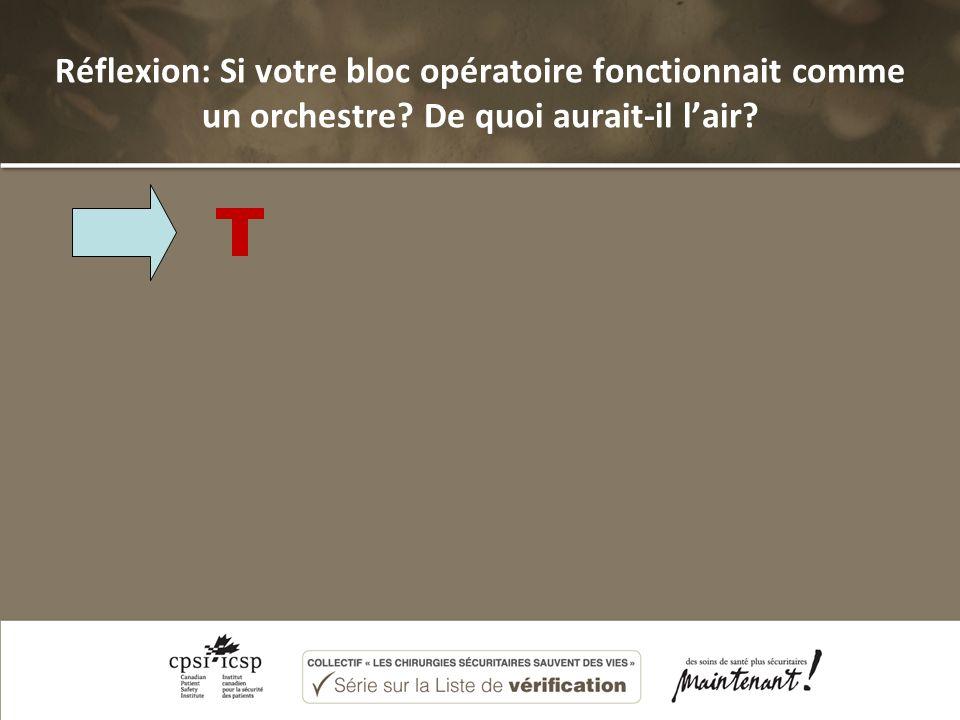 Réflexion: Si votre bloc opératoire fonctionnait comme un orchestre? De quoi aurait-il lair?