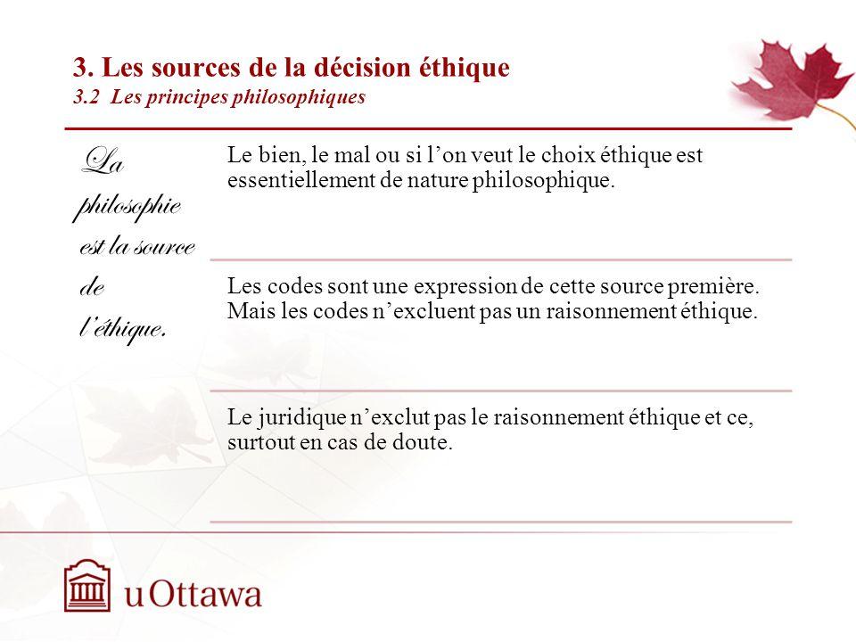 3. Les sources de la décision éthique 3.2 Les codes de déontologie Semaine 2: Introduction à léthique professionnelle Un code ne soustrait pas un memb