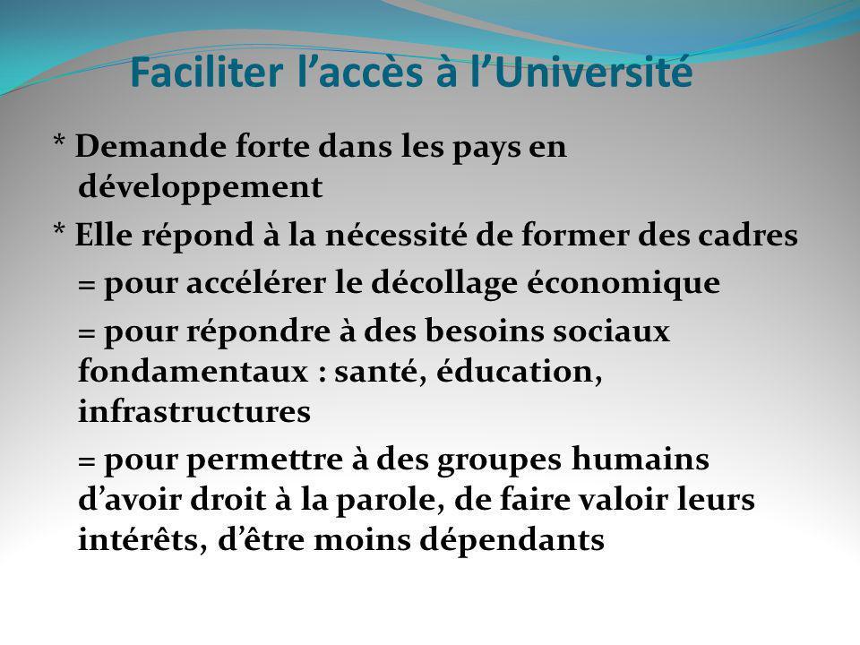 Faciliter laccès à lUniversité * Demande forte dans les pays en développement * Elle répond à la nécessité de former des cadres = pour accélérer le dé
