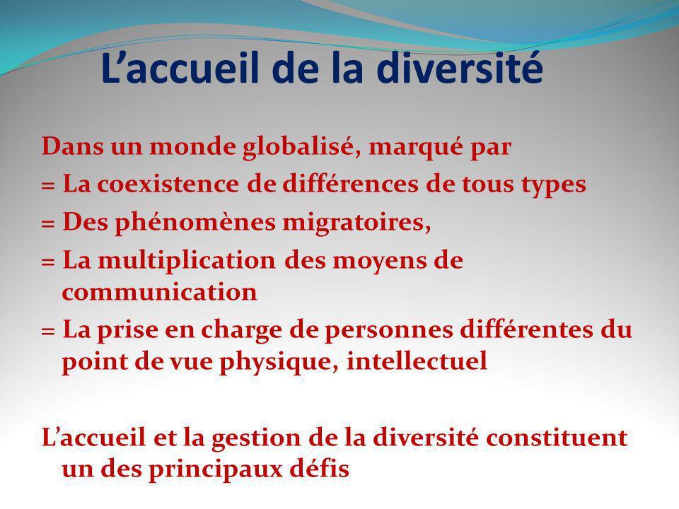 Laccueil de la diversité Dans un monde globalisé, marqué par = La coexistence de différences de tous types = Des phénomènes migratoires, = La multipli
