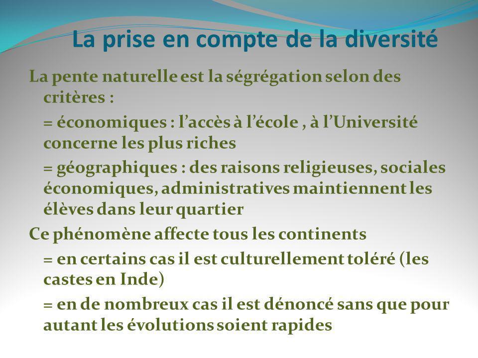 La prise en compte de la diversité La pente naturelle est la ségrégation selon des critères : = économiques : laccès à lécole, à lUniversité concerne