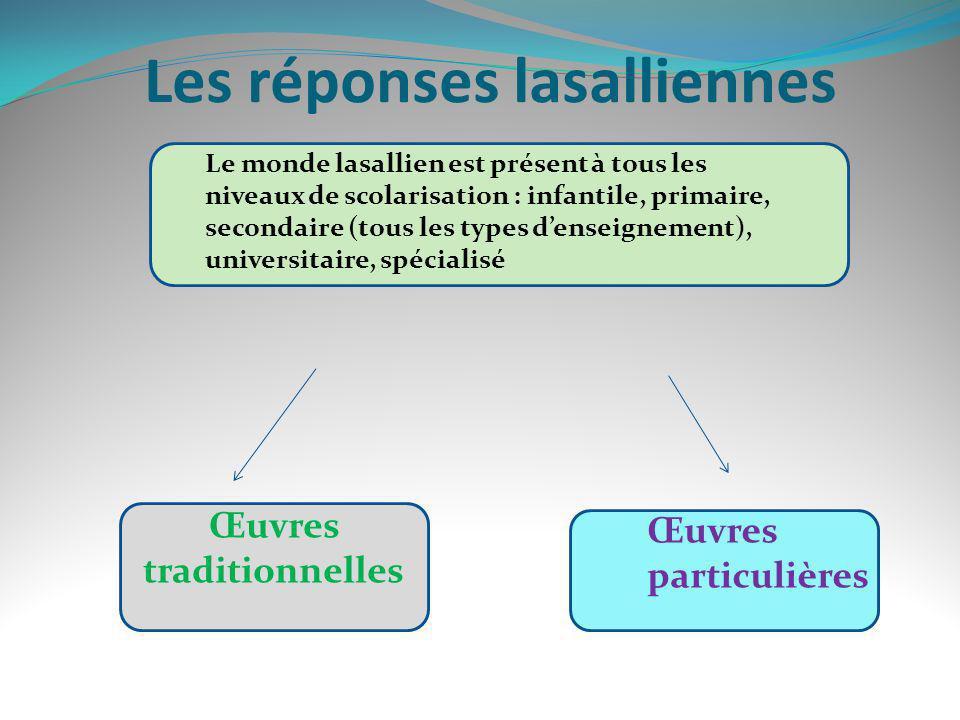 Les réponses lasalliennes Le monde lasallien est présent à tous les niveaux de scolarisation : infantile, primaire, secondaire (tous les types denseig