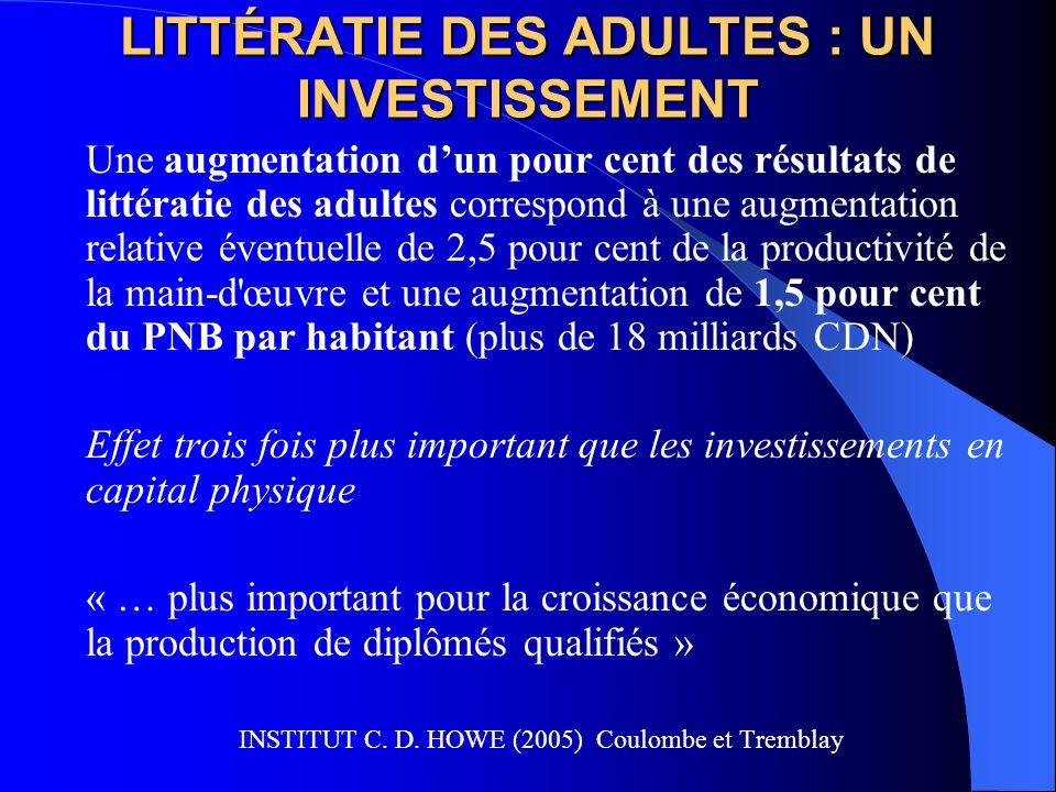 LITTÉRATIE DES ADULTES : UN INVESTISSEMENT Une augmentation dun pour cent des résultats de littératie des adultes correspond à une augmentation relati