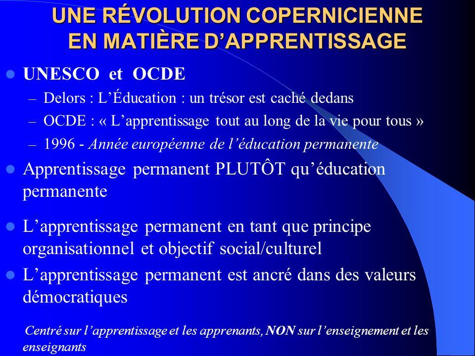 UNE RÉVOLUTION COPERNICIENNE EN MATIÈRE DAPPRENTISSAGE UNESCO et OCDE – Delors : LÉducation : un trésor est caché dedans – OCDE : « Lapprentissage tout au long de la vie pour tous » – 1996 - Année européenne de léducation permanente Apprentissage permanent PLUTÔT quéducation permanente Lapprentissage permanent en tant que principe organisationnel et objectif social/culturel Lapprentissage permanent est ancré dans des valeurs démocratiques Centré sur lapprentissage et les apprenants, NON sur lenseignement et les enseignants