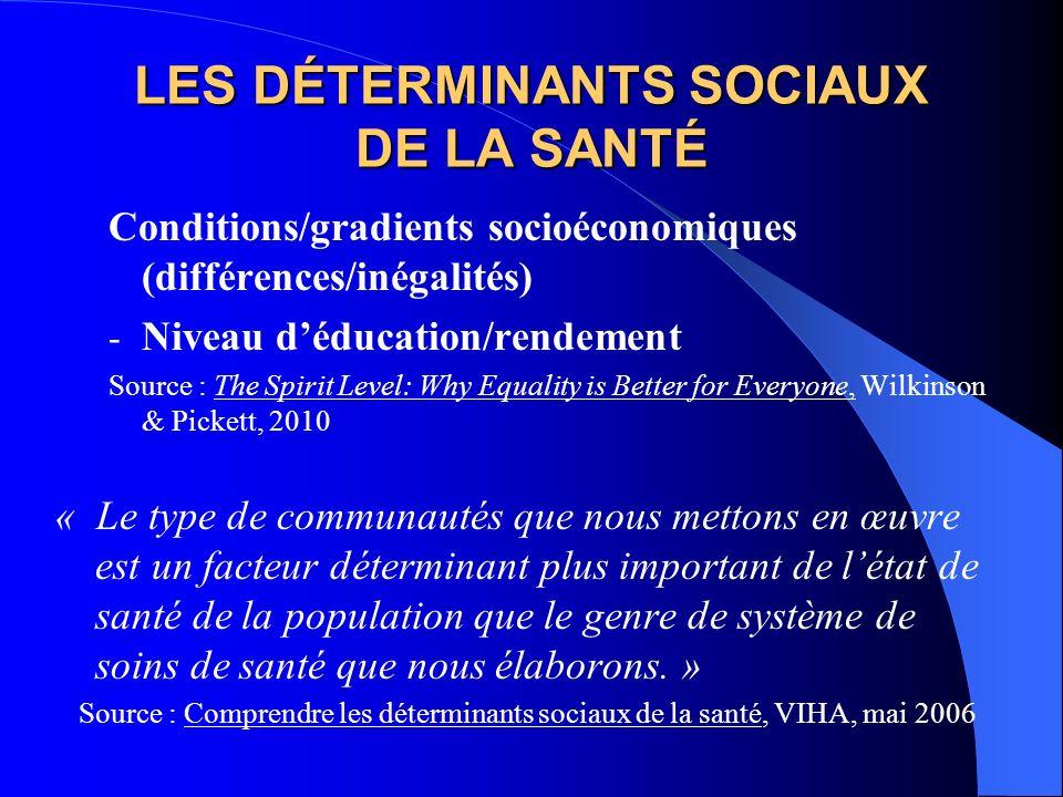 LES DÉTERMINANTS SOCIAUX DE LA SANTÉ Conditions/gradients socioéconomiques (différences/inégalités) - Niveau déducation/rendement Source : The Spirit