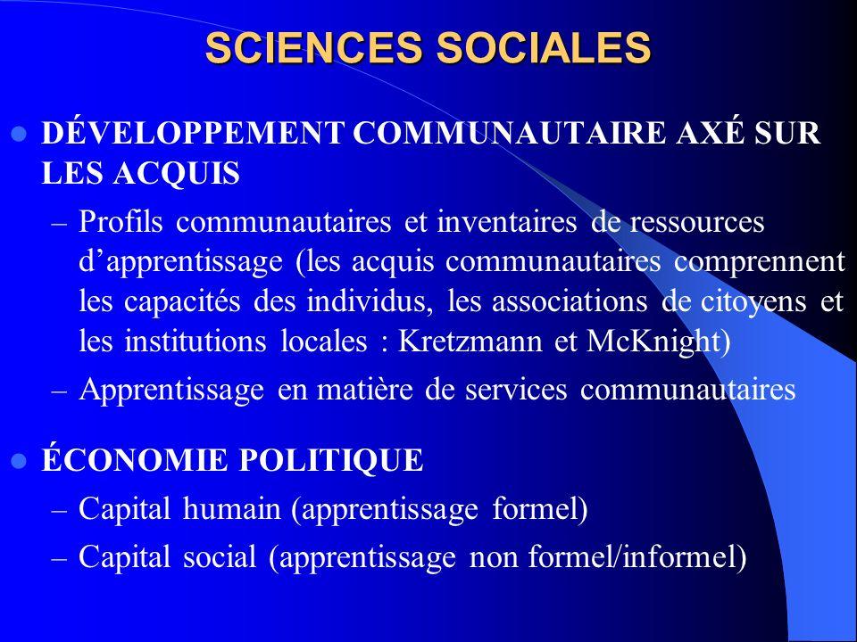 SCIENCES SOCIALES DÉVELOPPEMENT COMMUNAUTAIRE AXÉ SUR LES ACQUIS – Profils communautaires et inventaires de ressources dapprentissage (les acquis comm