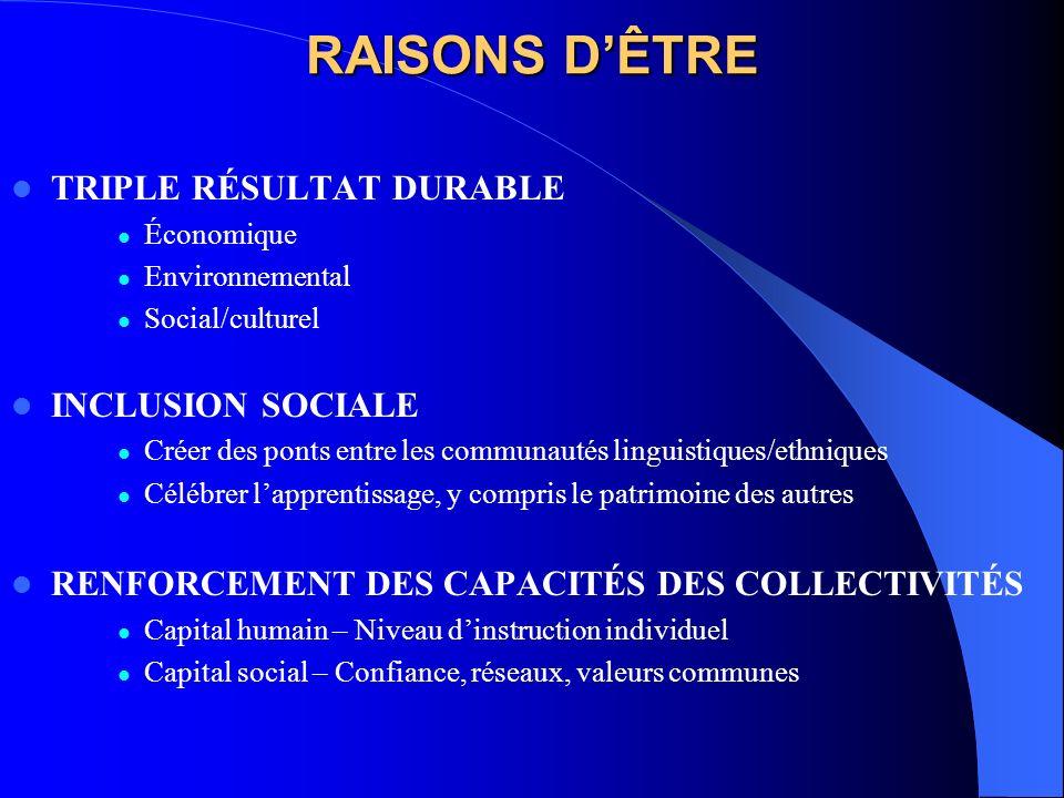 RAISONS DÊTRE TRIPLE RÉSULTAT DURABLE Économique Environnemental Social/culturel INCLUSION SOCIALE Créer des ponts entre les communautés linguistiques