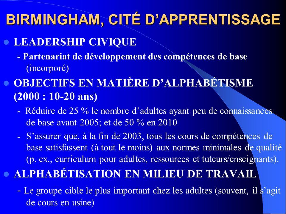BIRMINGHAM, CITÉ DAPPRENTISSAGE LEADERSHIP CIVIQUE - Partenariat de développement des compétences de base (incorporé) OBJECTIFS EN MATIÈRE DALPHABÉTIS