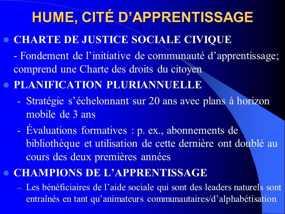 HUME, CITÉ DAPPRENTISSAGE CHARTE DE JUSTICE SOCIALE CIVIQUE - Fondement de linitiative de communauté dapprentissage; comprend une Charte des droits du citoyen PLANIFICATION PLURIANNUELLE - Stratégie séchelonnant sur 20 ans avec plans à horizon mobile de 3 ans - Évaluations formatives : p.