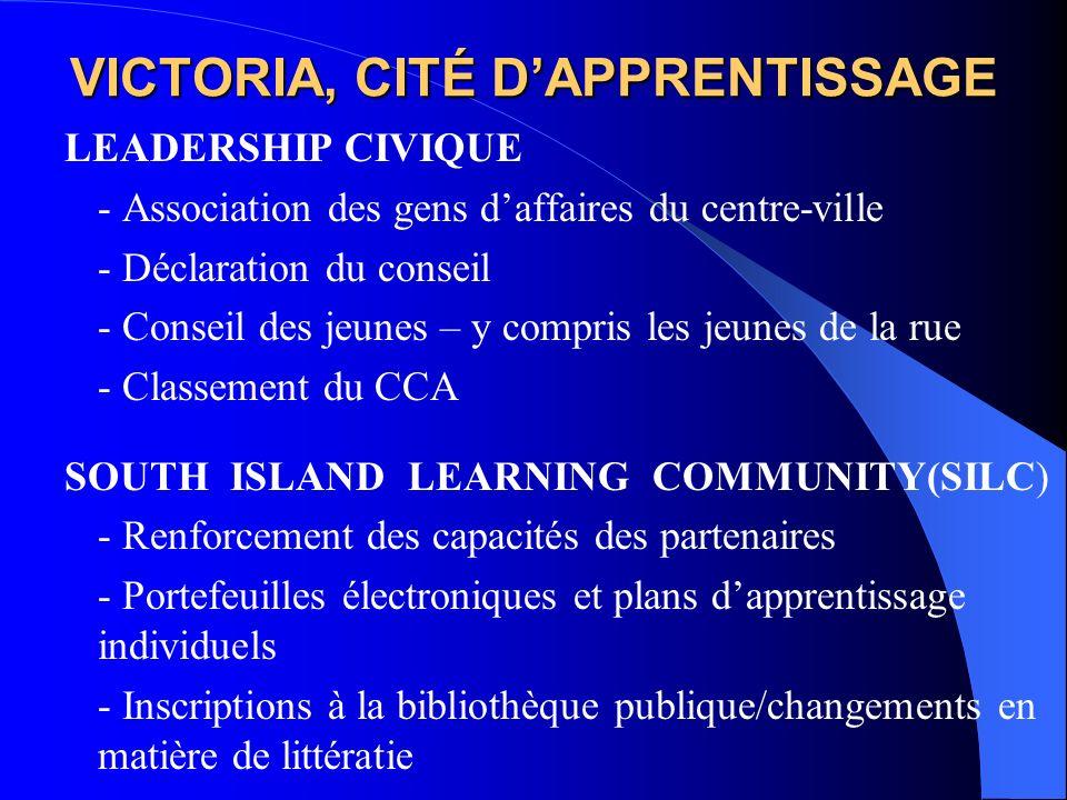 VICTORIA, CITÉ DAPPRENTISSAGE LEADERSHIP CIVIQUE - Association des gens daffaires du centre-ville - Déclaration du conseil - Conseil des jeunes – y compris les jeunes de la rue - Classement du CCA SOUTH ISLAND LEARNING COMMUNITY(SILC) - Renforcement des capacités des partenaires - Portefeuilles électroniques et plans dapprentissage individuels - Inscriptions à la bibliothèque publique/changements en matière de littératie