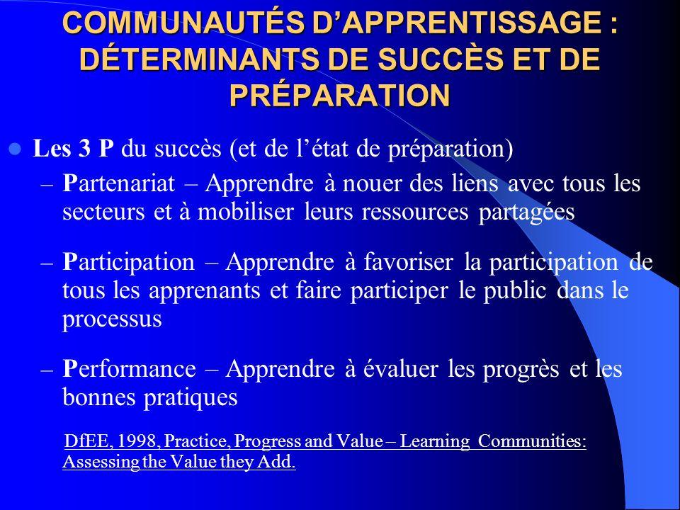 COMMUNAUTÉS DAPPRENTISSAGE : DÉTERMINANTS DE SUCCÈS ET DE PRÉPARATION Les 3 P du succès (et de létat de préparation) – Partenariat – Apprendre à nouer