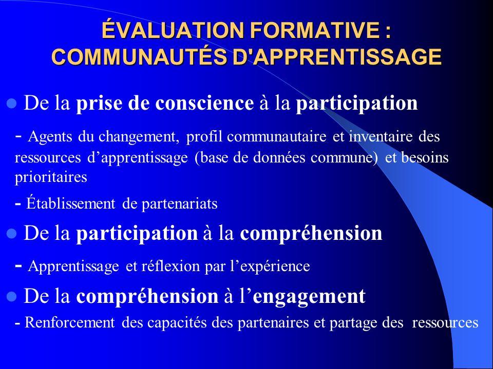 ÉVALUATION FORMATIVE : COMMUNAUTÉS D'APPRENTISSAGE De la prise de conscience à la participation - Agents du changement, profil communautaire et invent
