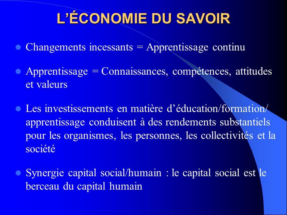 LÉCONOMIE DU SAVOIR Changements incessants = Apprentissage continu Apprentissage = Connaissances, compétences, attitudes et valeurs Les investissement