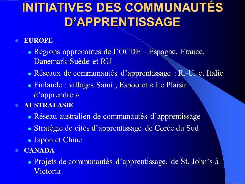 INITIATIVES DES COMMUNAUTÉS DAPPRENTISSAGE EUROPE Régions apprenantes de lOCDE – Espagne, France, Danemark-Suède et RU Réseaux de communautés dapprent