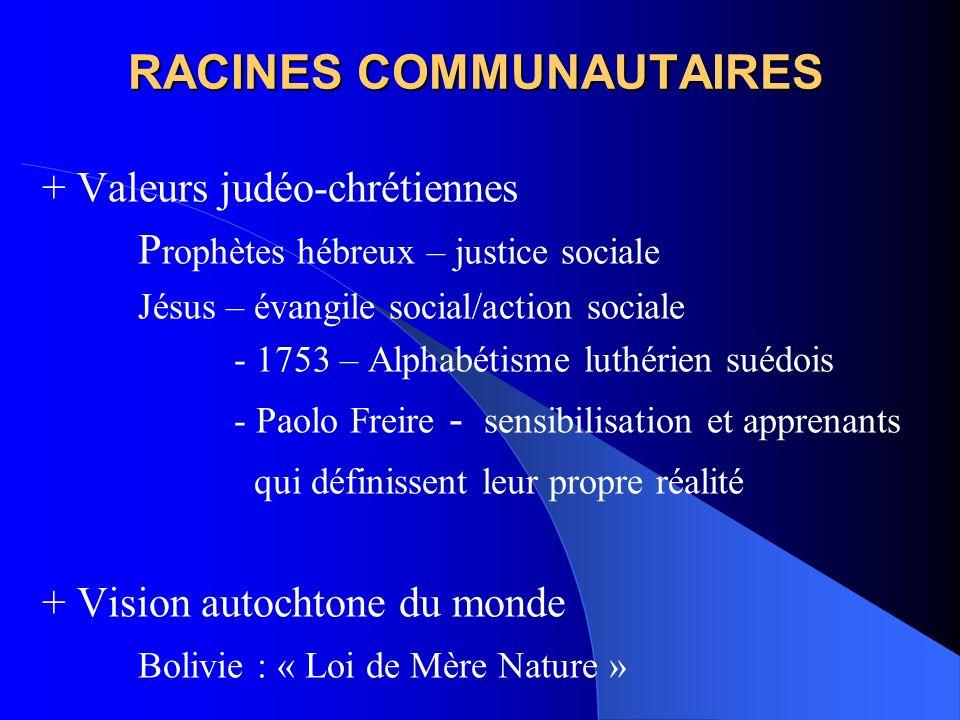 RACINES COMMUNAUTAIRES + Valeurs judéo-chrétiennes P rophètes hébreux – justice sociale Jésus – évangile social/action sociale - 1753 – Alphabétisme l