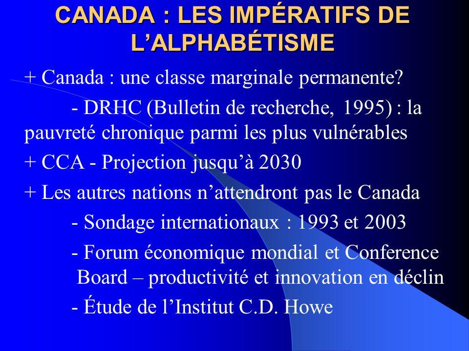 CANADA : LES IMPÉRATIFS DE LALPHABÉTISME + Canada : une classe marginale permanente? - DRHC (Bulletin de recherche, 1995) : la pauvreté chronique parm